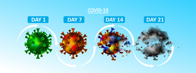 Covid-19- From Infection to Recovery