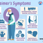 According to the World Health Organization, over 50 million people are living with dementia, with roughly 10 million new cases added each year.